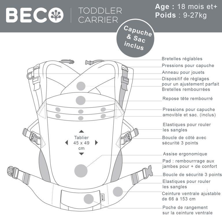Caractéristiques techniques du Beco toddler