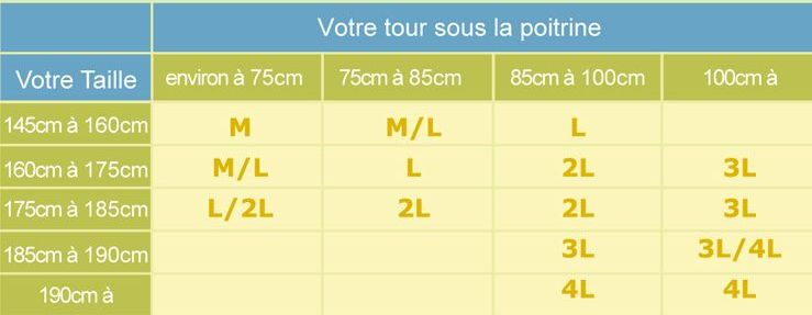 Taille Suppori
